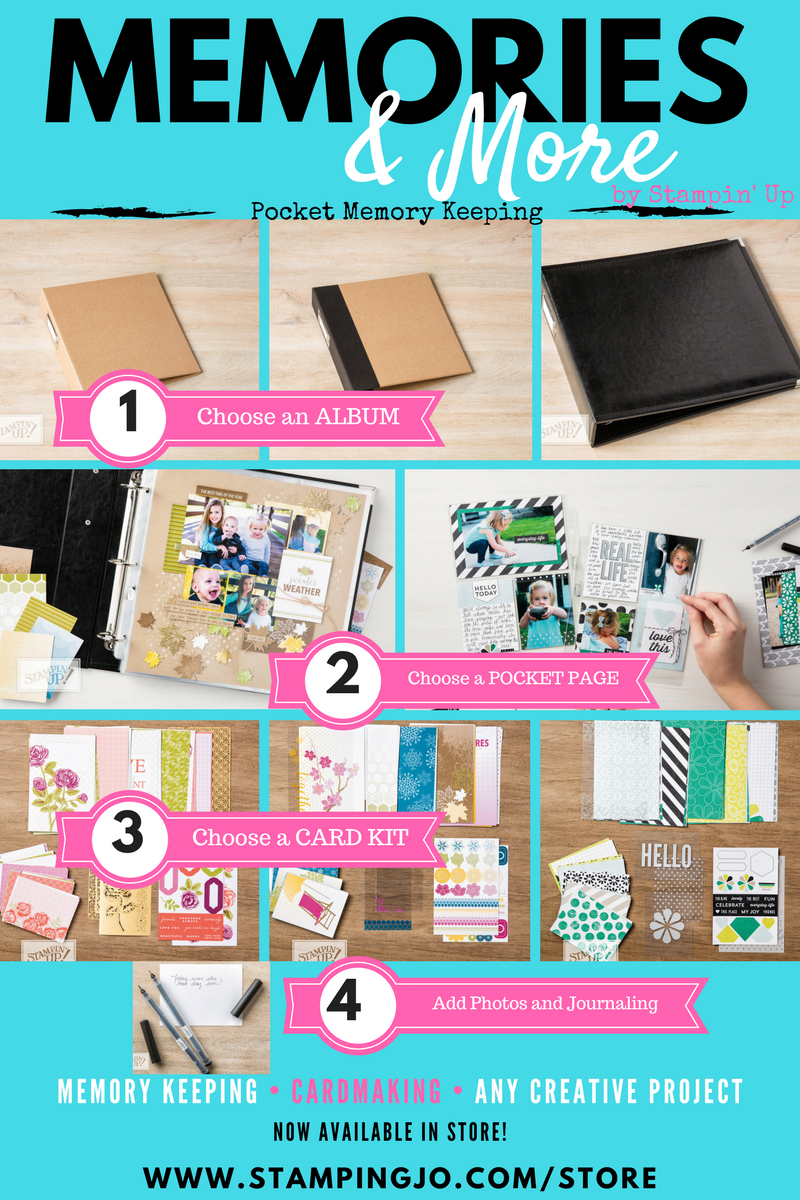 How to get started with pocket memory keeping, Stampin Up Memories and More