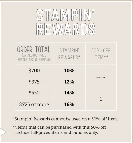 Host Stampin' Rewards, Stampin Up